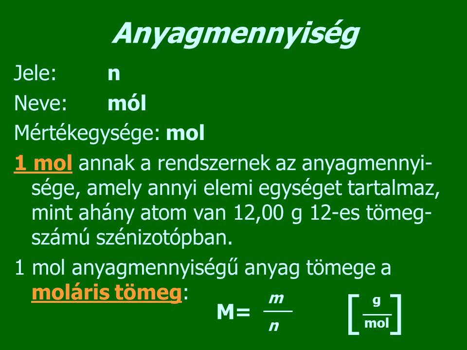 [ ] Anyagmennyiség Jele: n Neve: mól Mértékegysége: mol